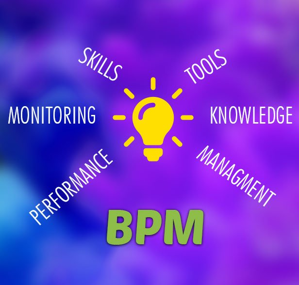 BPM and CMS processes